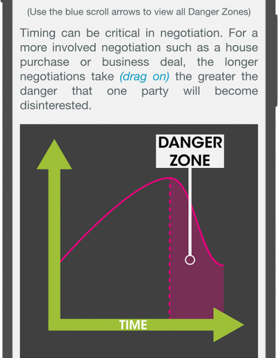 Negotiation - Danger Zones