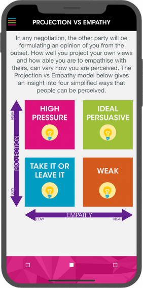 Negotiation - Projection vs Empathy