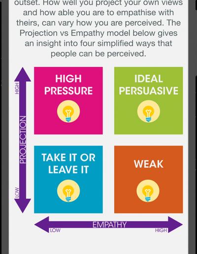 Negotiation - Projection vs Empathy